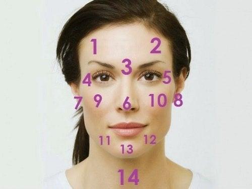 얼굴에 나타나는 건강 이상 신호 14가지