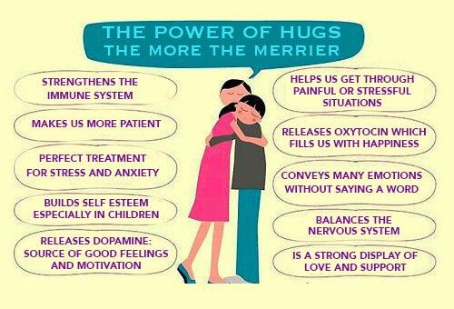 포옹의 힘: 포옹이 건강에 미치는 효능