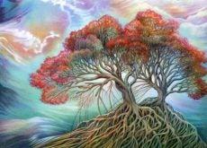 emotional-intelligence-tree