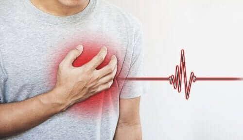 심전도 혹은 EKG 해석하는 방법